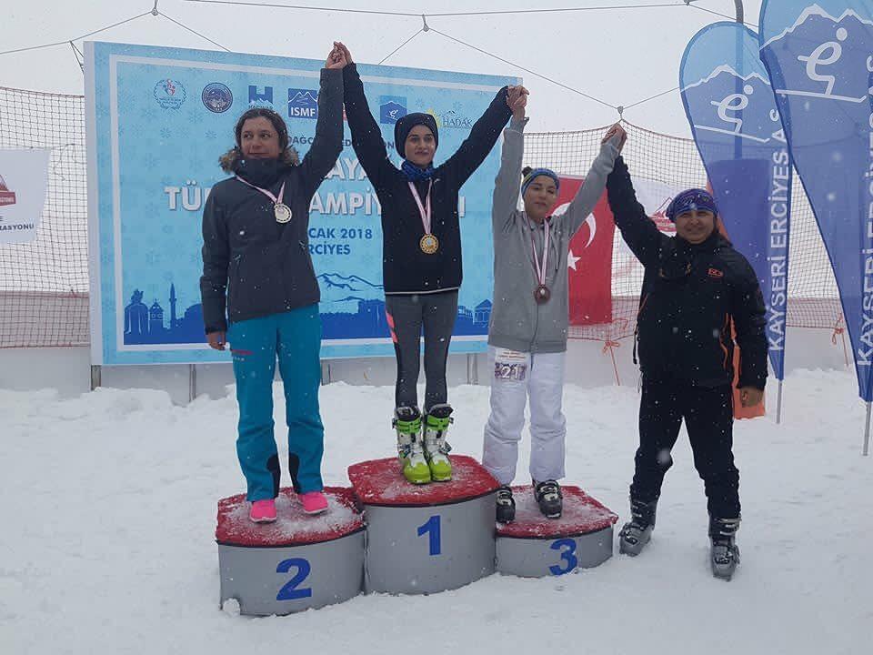 Minikler-Yıldızlar-Gençler Dağ Kayağı Temel Seviye Eğitimi (U23) Katılımcı Listesi