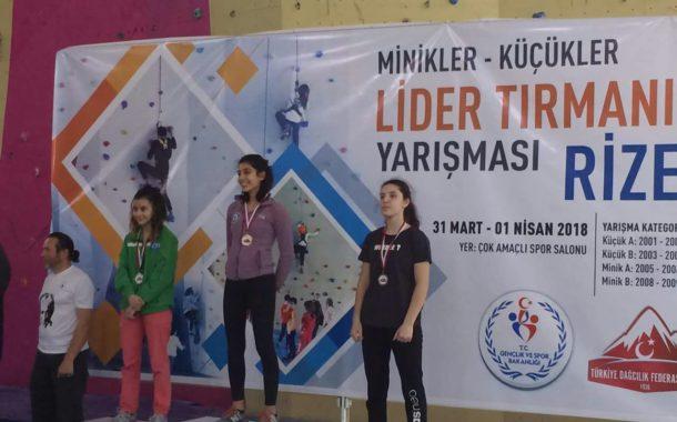 Spor Tırmanış Minikler, Küçükler Lider Türkiye Şampiyonası Finalleri 2. Ayak - Samsun Başvuruları