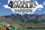 İstanbul Gelişim Üniversitesi Yüksek Lisans Programları Duyurusu