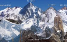 2019 Yılı Gasherbrum I (8068 m) Yüksek İrtifa Tırmanış Ön Değerlendirme Sonuçları