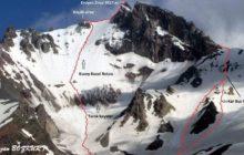 25. HADAK Sütdonduran Erciyes Dağı Zirve Tırmanışı Daveti